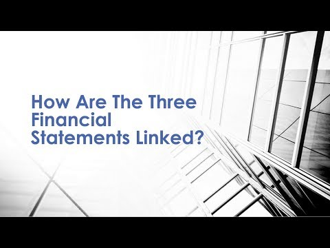 How Are The Three Financial Statements Linked? - Mock IB Question