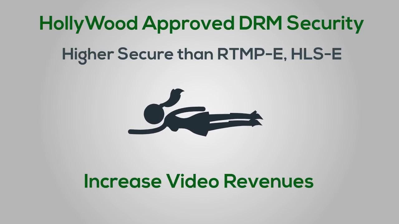 Widevine DRM & CDM for Security of Premium Content - VdoCipher Blog