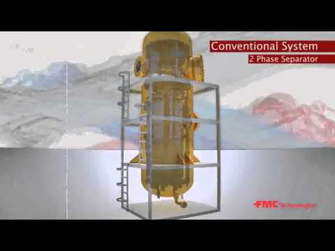 Subsea Separation system