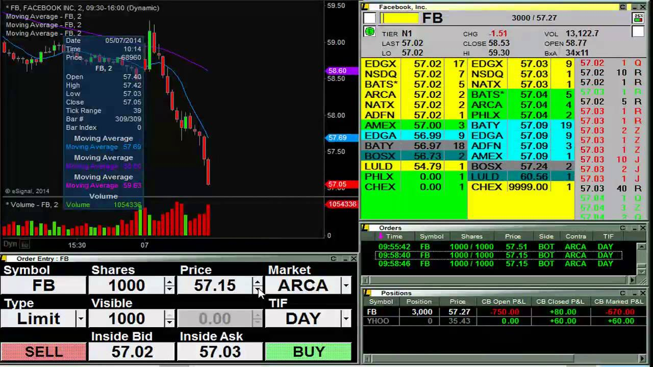 live stock trading room live stock trading controlling a losing trade 17760