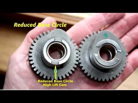 Royal Enfield Cafe Racer EFI Engine Development Dyno Tuning With Power Commander