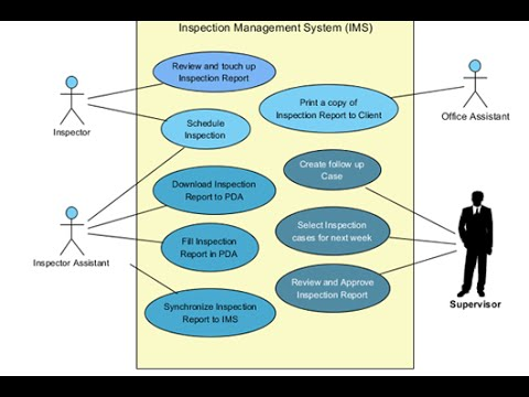 Draw Use Case Diagram In Less Than 08 Minutes Without Software Youtube