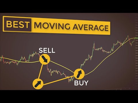The Ultimate Guide To HULL Moving Average (From Novice To Pro)