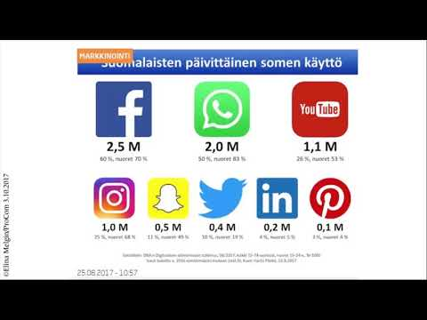 The influence of technology in the media and communications environment