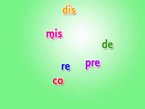 Learn about Prefixes
