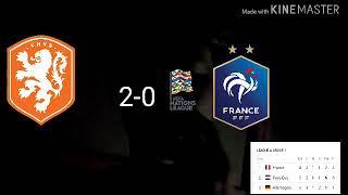 Débrief Pays-Bas France + Réaction Allemagne 2-2 Pays-Bas !!!!☹️😠👿 La France est éliminé!!!!