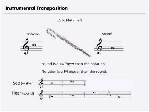 Introduction to Instrumental Transposition