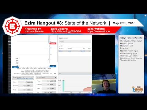 Ezira Hangout #8 Livestream