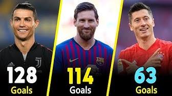 Champions League All Time Top 10 Goal Scorers ⚽ Ronaldo, Messi, Raul, Highest Goal Scorers of UCL.