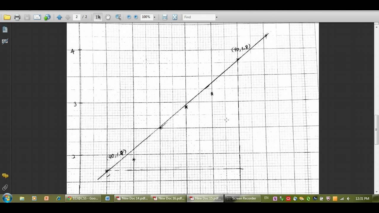 Activity C3 Acceleration due to gravity using simple pendulum
