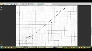 Activity C3 Acceleration due to gravity using simple pendulum