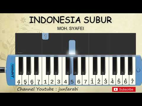 Not Pianika Indonesia Subur  - Tutorial Pianika