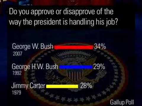 The Gallup Poll: Bush Job Approval