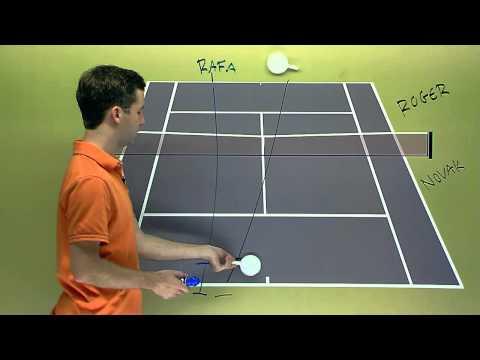 How to Beat Novak Djokovic