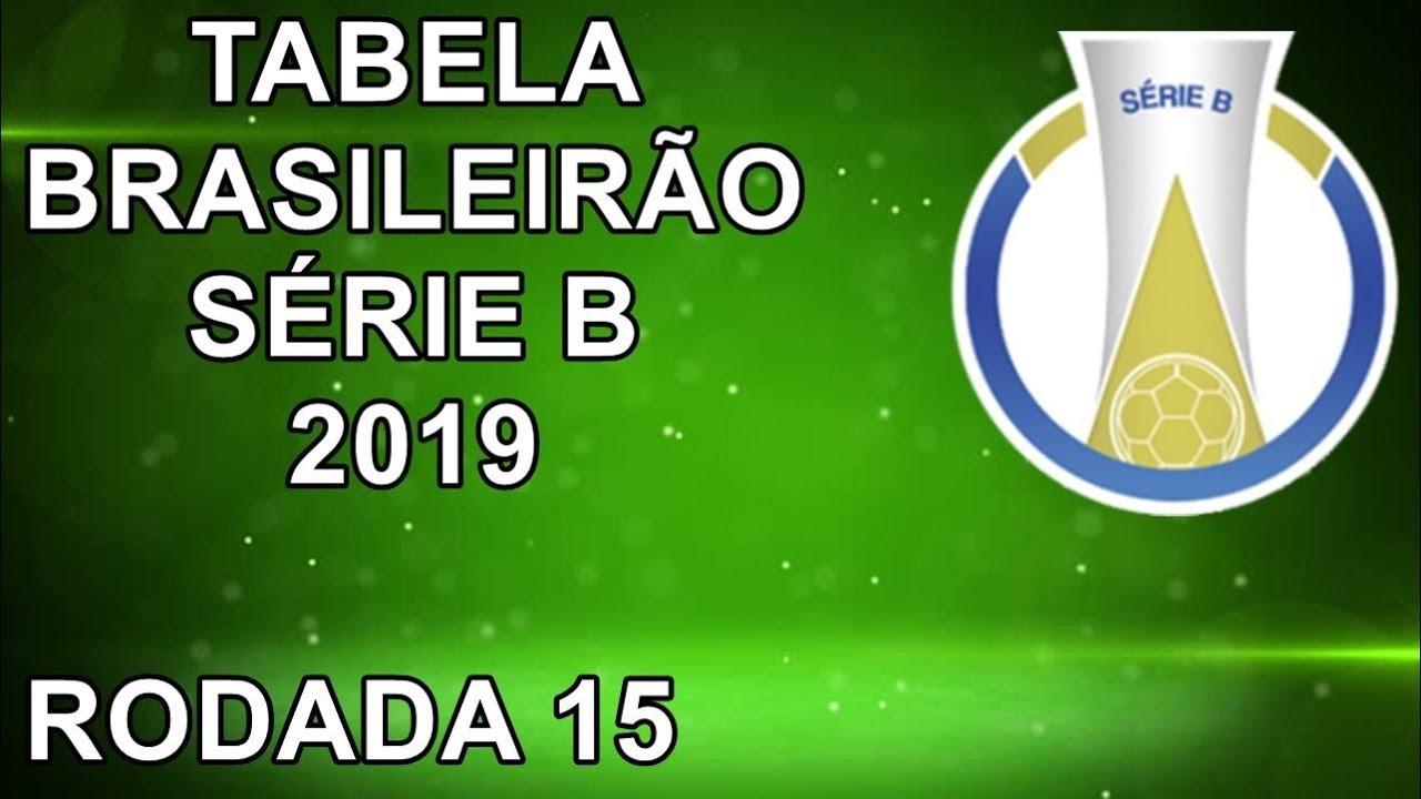 TABELA DO BRASILEIRÃO SÉRIE B 2019 (RODADA 15) {10/08}