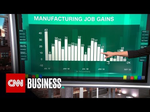 Jobs report: Unemployment at 50-year low