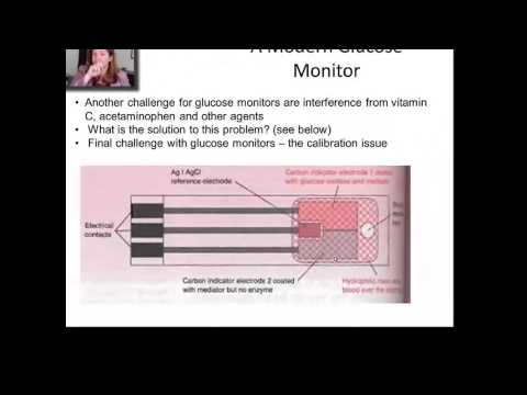 Instrumental Analysis: week 8 -Lecture 4  The glucose biosensor 11 12