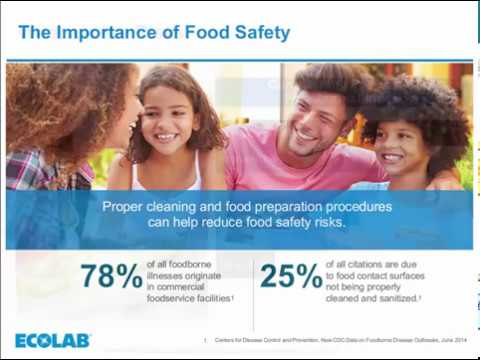 Food Safety Matters Webinar, March 2017 - Components of a Strong Food Safety Program