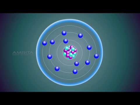 Atoms and Molecules - Class 9 Tutorial