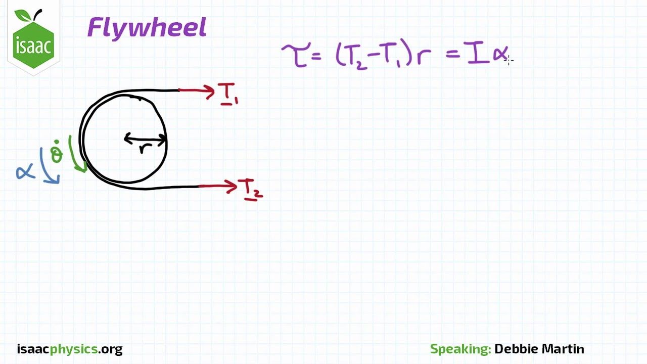 flywheel part a angular motion level 6 youtube