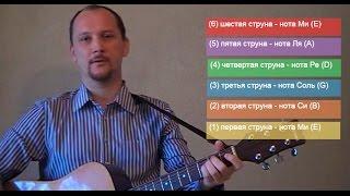 интерактивный онлайн тюнер (камертон) для гитары