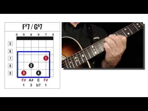 F#7 or Gb7 GUITAR CHORD//ACE CHORD FINDER CODE: 7C7