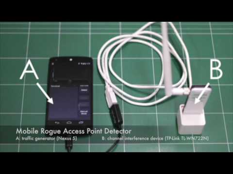 Rogue Access Point Detector
