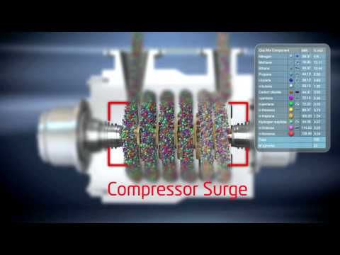 IPC SURGE PROTECTION SYSTEM VIDEO