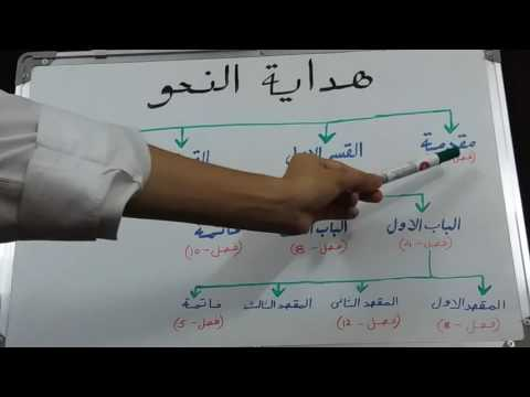 basics hidayat un nahw 2 part 1