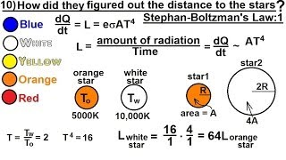 Astronomy - Measuring Distance, Size, and Luminosity (11 of 30) Stefan Boltzmann law