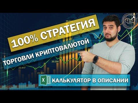 📈Стратегия торговли криптовалютой на бирже Binance / Подробная схема как торговать криптовалютой