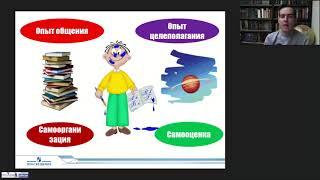 Организация проектно-исследовательской деятельности с помощью УМК В.М. Чаругина