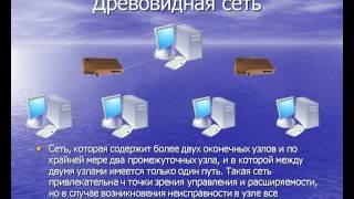 Компьютерные сети  Классификация