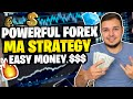Forex Trading Strategy With Ultimate MACD Indicator  Profitable Forex Strategy