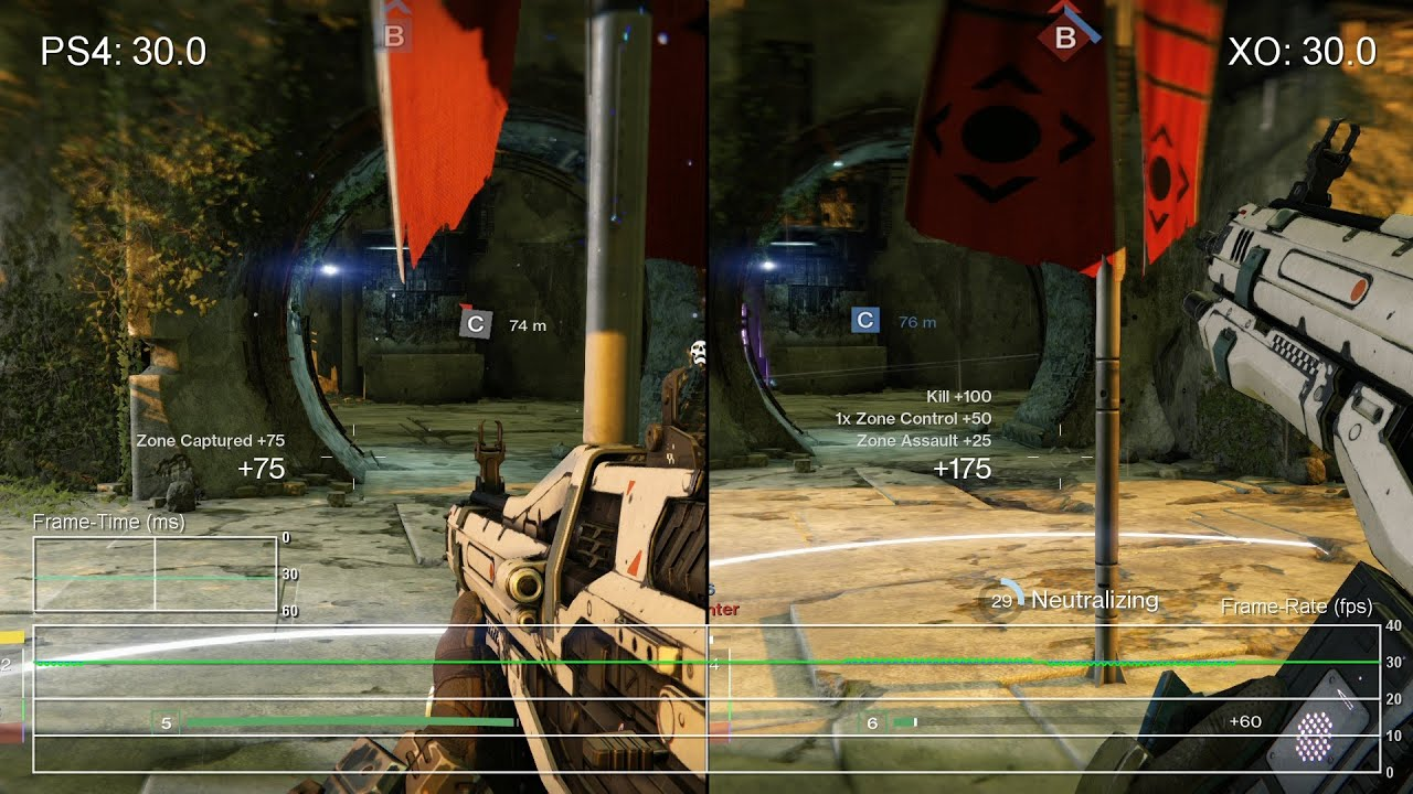 Destiny: PS4 vs Xbox One Multiplayer Frame-Rate Test - YouTube
