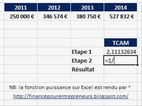 Tcam Cagr Methode De Calcul Sur Excel Youtube