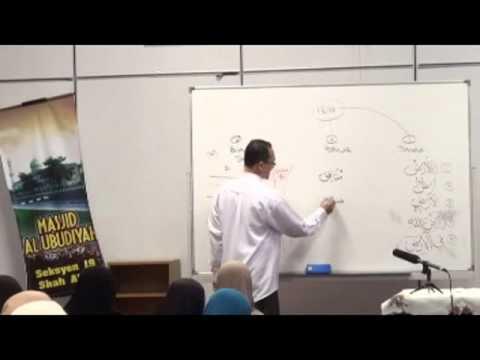 Belajar Asas Bahasa Arab Al-Quran ( Disk_3_part_1 )