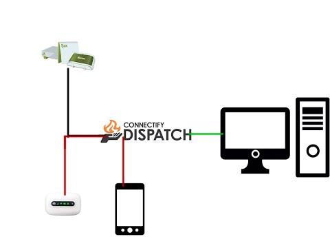 ► Tuto ◄►Cracker Connectify Dispatch ◄Avoir 2 connexions Internet avec 1 pc