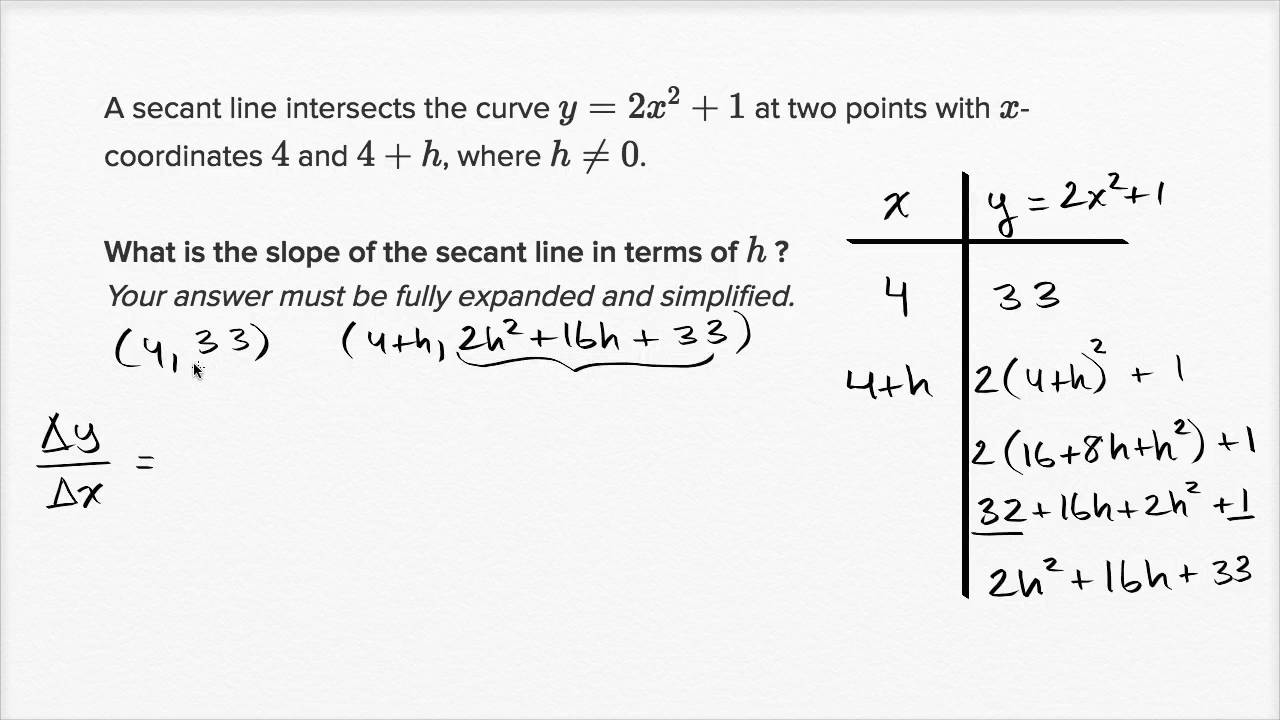 Secant line with arbitrary difference (with simplification) (video