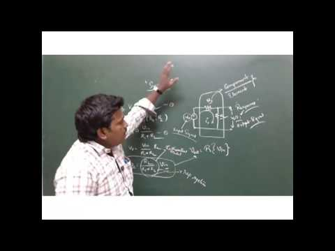 Systems and Classification of systems for UPSC Electrical Engineering Optinal
