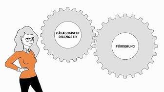 Pädagogische Diagnostik und präventive Förderung