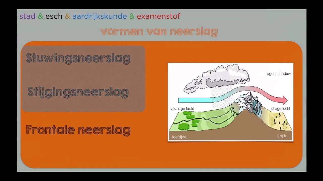 Samenvatting: De Geo HAVO Aardrijkskunde Arm en Rijk Hoofdstuk 3