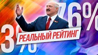 ПРА НАС. Реальный рейтинг Лукашенко и секретный соцопрос.