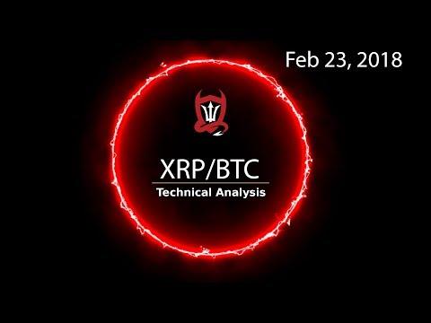 Ripple Technical Analysis (XRP/BTC) Algos Rule the Jungle [02/23/2018]