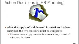 -if effective utilization of human resources is not a significant goal for the organization: employment planning likely to be informal and slipshod to...