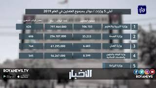 تعرف على أعداد وكلف الموظفين في موازنة الدولة الأردنية 2019