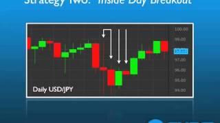 Three Simple Forex Trading Strategies   FXCM com