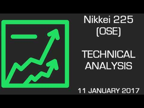 Nikkei 225 (OSE) Under Pressure