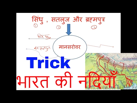 अब सभी नदियां याद रहेगTrick to Rivers of India & Drainage System / river source of Indian geography