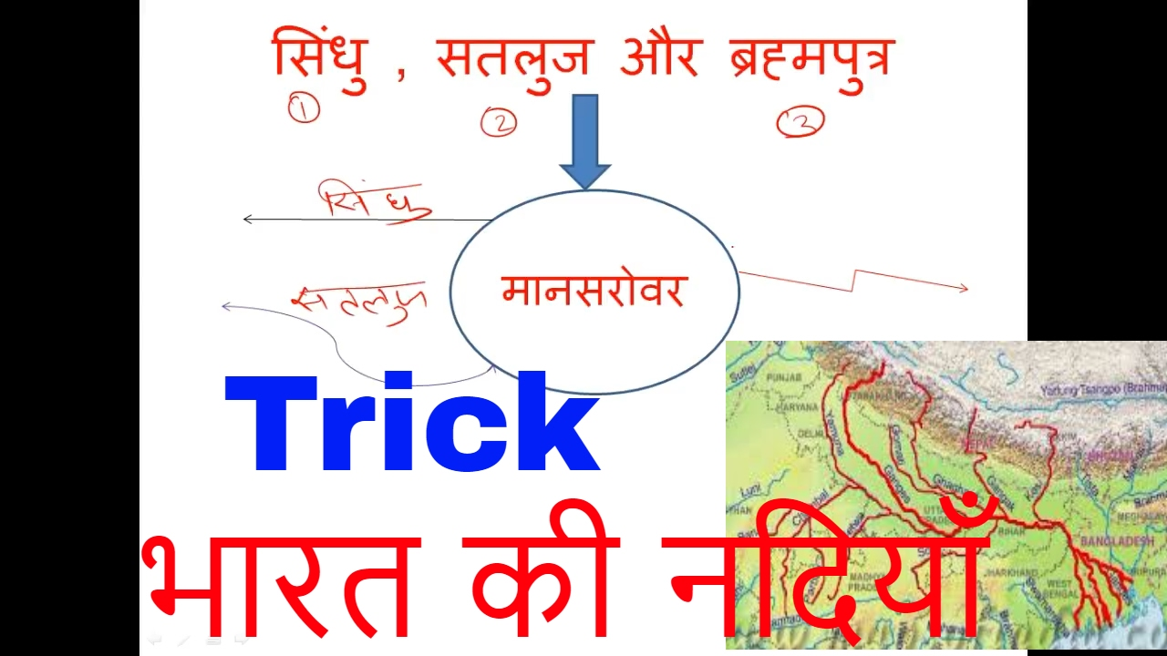 Trick to Rivers of India